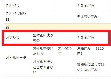 オアシスのゴミ分別表(浜松市)